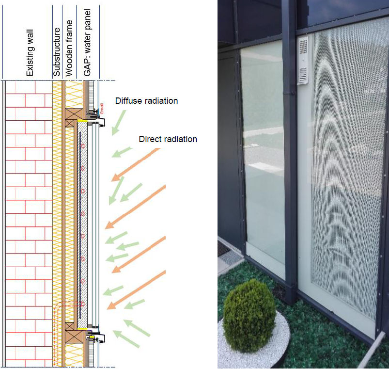 GAP: Water - Facade-Integrated Solar Domestic Hot Water Generation