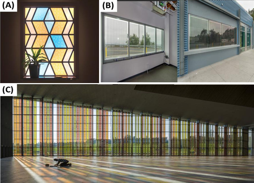 Semi-Transparent Luminescent BIPV Windows