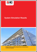 System Simulation Results